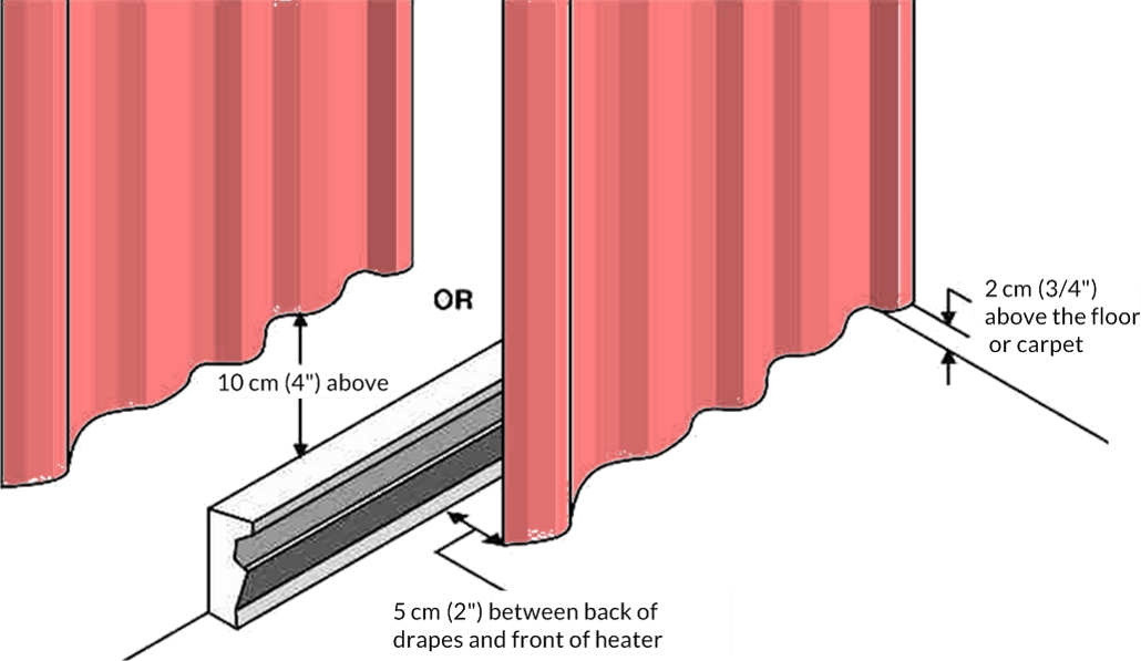 Curtain Length With Baseboard Heat Decorate The House With