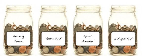 Condo budgeting