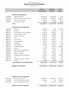 Condo Corporation Reserve Fund Summary